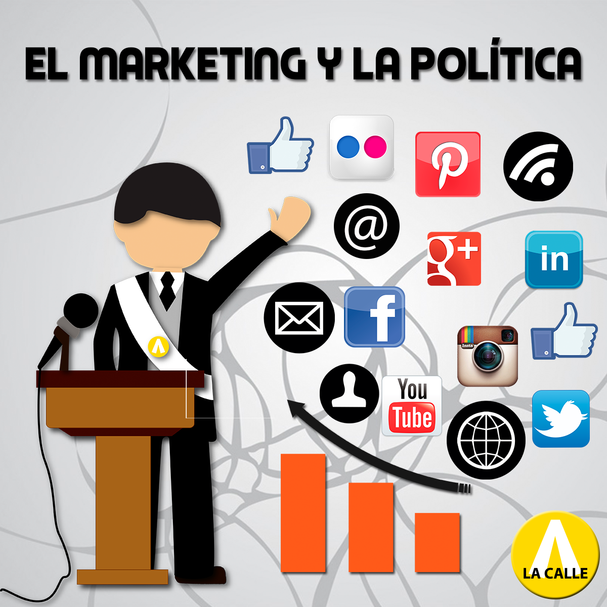 Curso: Marketing Político y Electoral